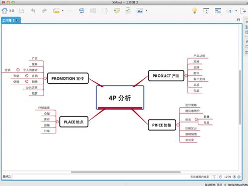 流程图制作软件XMind 7 for Mac 免费版下载