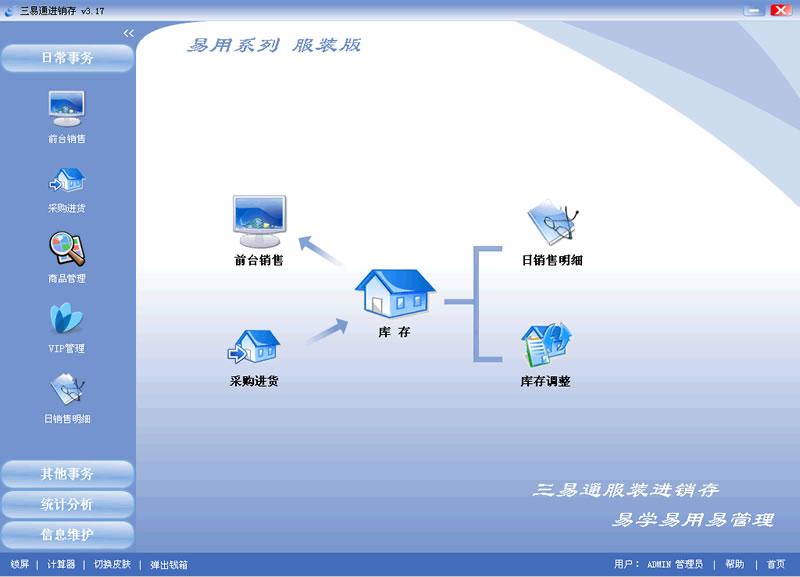 三易通服装店销售软件(服装店记账软件)