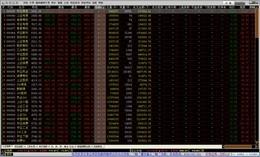安信版行情交易客户端 4.992